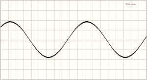 50 Hz Sinusgolf van schone stroom (AC – onvervuild lichtnet) Bron: Stichting EHS